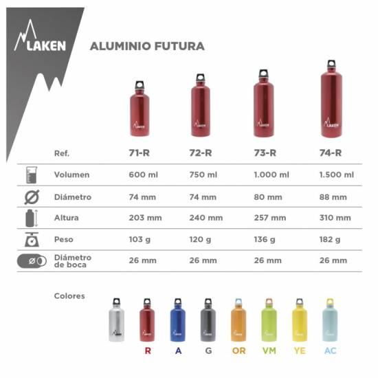 Bidon aluminiu LAKEN Futura 0.6 l